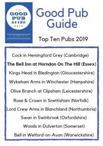 Good pub guide - top ten pubs 2019